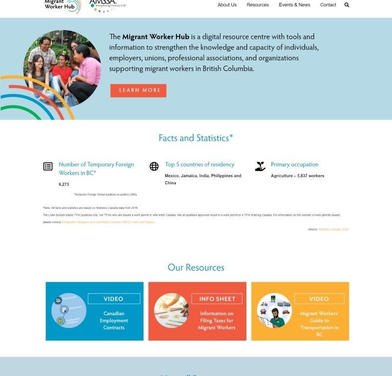 Migrant Worker Hub